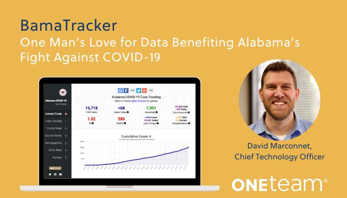 OTS-Bamatracker Data Benefitting Alabama's Fight Against COVID-19