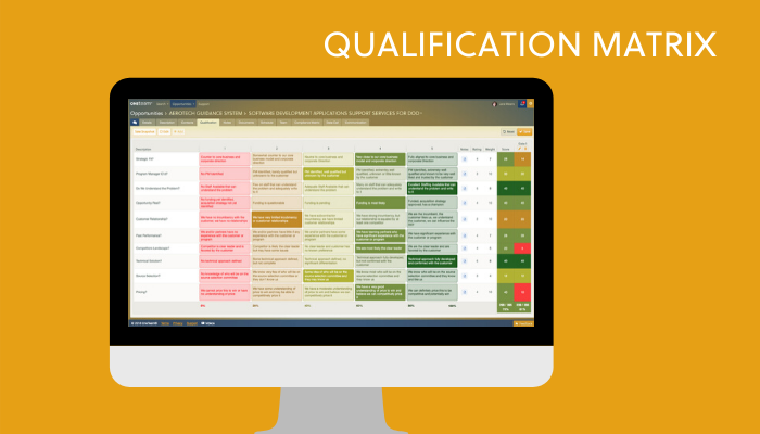 OTS-Develop Proposals Faster with Fewer Resources-Qualificiation Matrix